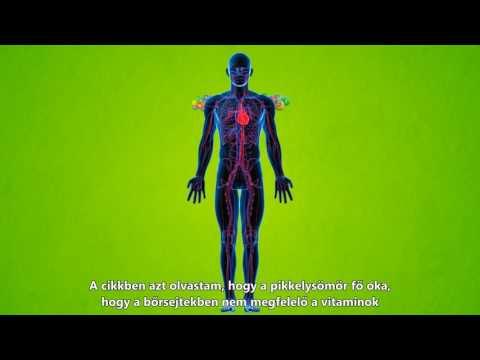polysorb pikkelysömör kezelésére vörös foltok, mint a csalánkiütés a lábakon