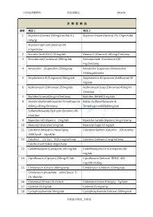 dexametazon alkalmazása a pikkelysmr kezelsben
